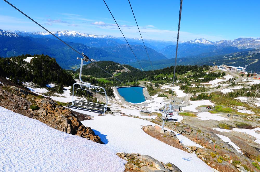 Views from Whistler Gondola